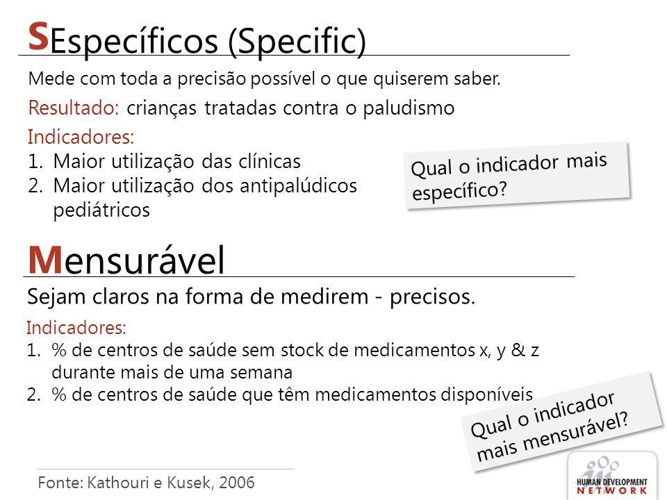 S Específicos (Specific) ensurável M Mede com toda a precisão possível o que quiserem saber. Resultado: crianças tratadas contra o paludismo Indicador
