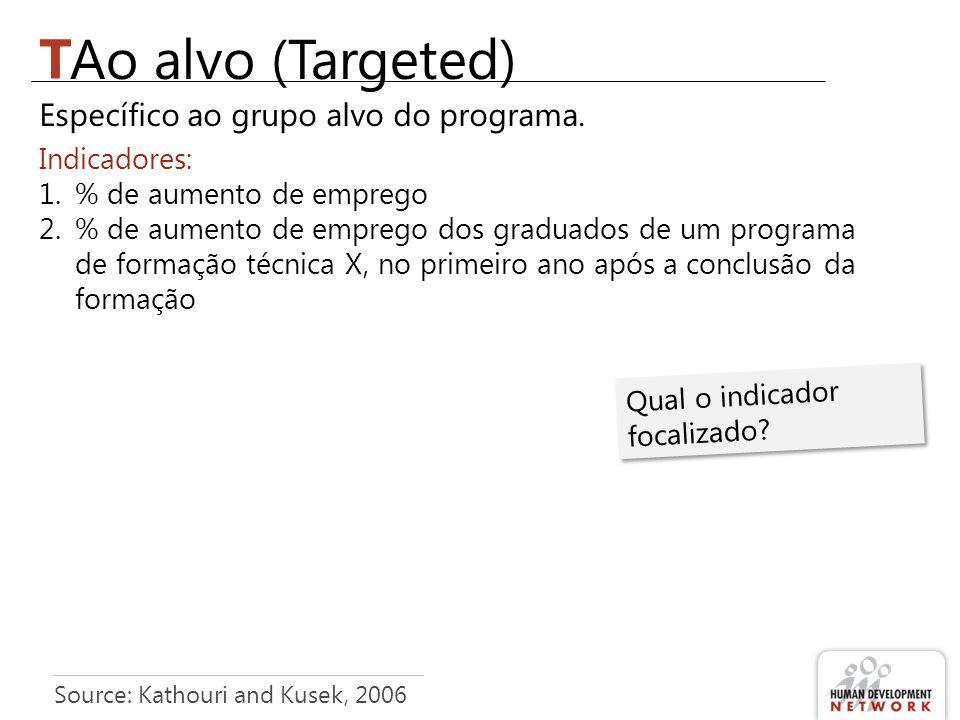 Ao alvo (Targeted) T Específico ao grupo alvo do programa. Indicadores: 1.% de aumento de emprego 2.% de aumento de emprego dos graduados de um progra