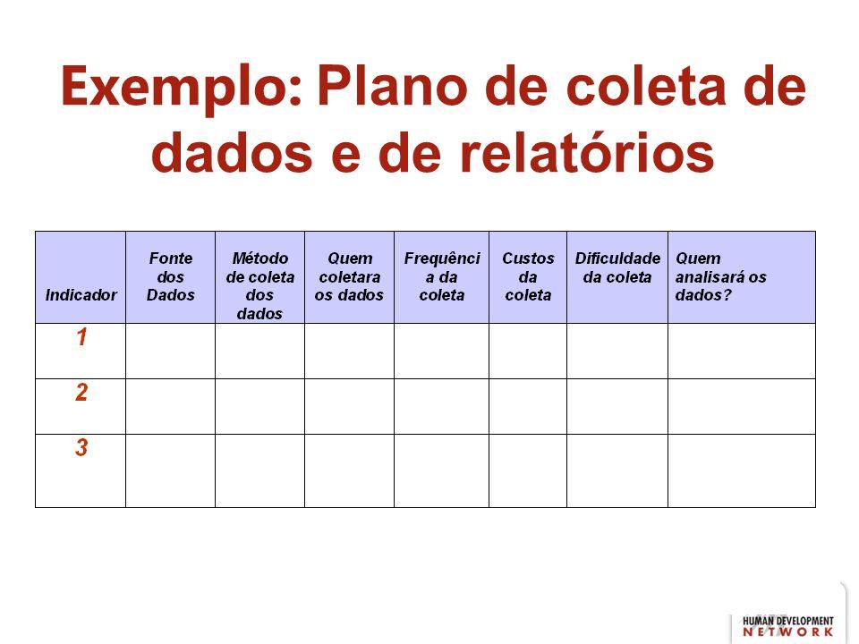 84 Exemplo: Plano de coleta de dados e de relatórios