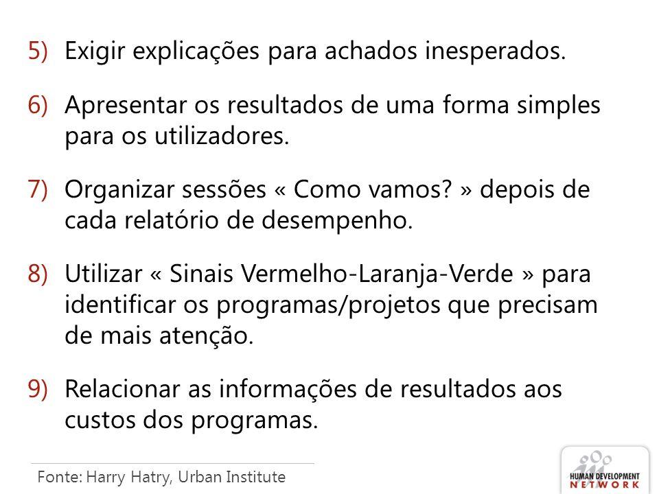 5)Exigir explicações para achados inesperados. 6)Apresentar os resultados de uma forma simples para os utilizadores. 7)Organizar sessões « Como vamos?