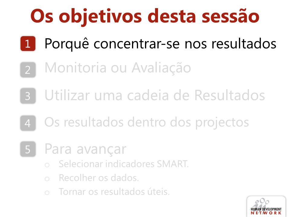 Os objetivos desta sessão Porquê concentrar-se nos resultados Monitoria ou Avaliação Para avançar o Selecionar indicadores SMART. o Recolher os dados.