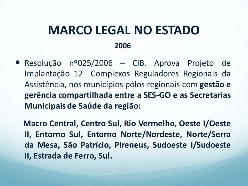 MARCO LEGAL NO ESTADO 2006 Resolução nº025/2006 – CIB. Aprova Projeto de Implantação 12 Complexos Reguladores Regionais da Assistência, nos municípios