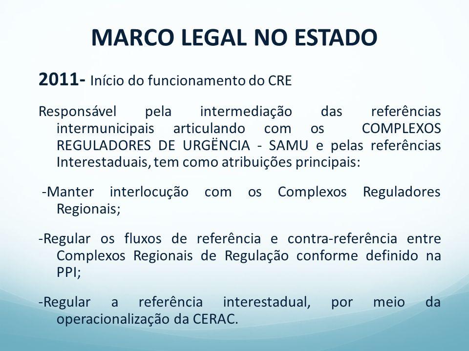 MARCO LEGAL NO ESTADO 2011- Início do funcionamento do CRE Responsável pela intermediação das referências intermunicipais articulando com os COMPLEXOS