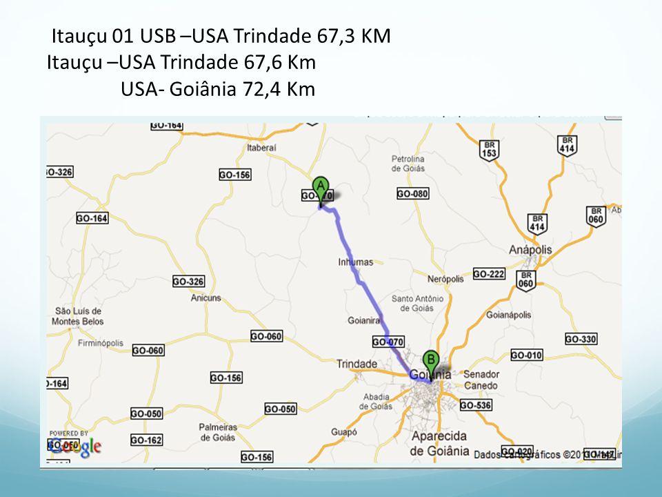 Itauçu 01 USB –USA Trindade 67,3 KM Itauçu –USA Trindade 67,6 Km USA- Goiânia 72,4 Km