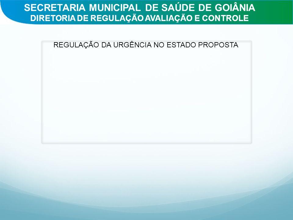 REGULAÇÃO DA URGÊNCIA NO ESTADO PROPOSTA SECRETARIA MUNICIPAL DE SAÚDE DE GOIÂNIA DIRETORIA DE REGULAÇÃO AVALIAÇÃO E CONTROLE