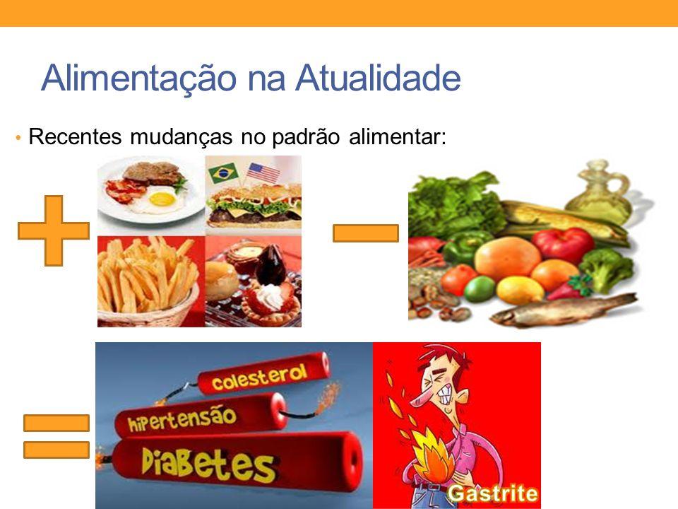 Alimentação na Atualidade Recentes mudanças no padrão alimentar: