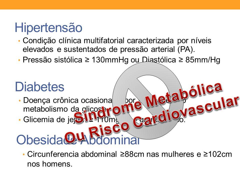 Hipertensão Condição clínica multifatorial caracterizada por níveis elevados e sustentados de pressão arterial (PA). Pressão sistólica 130mmHg ou Dias