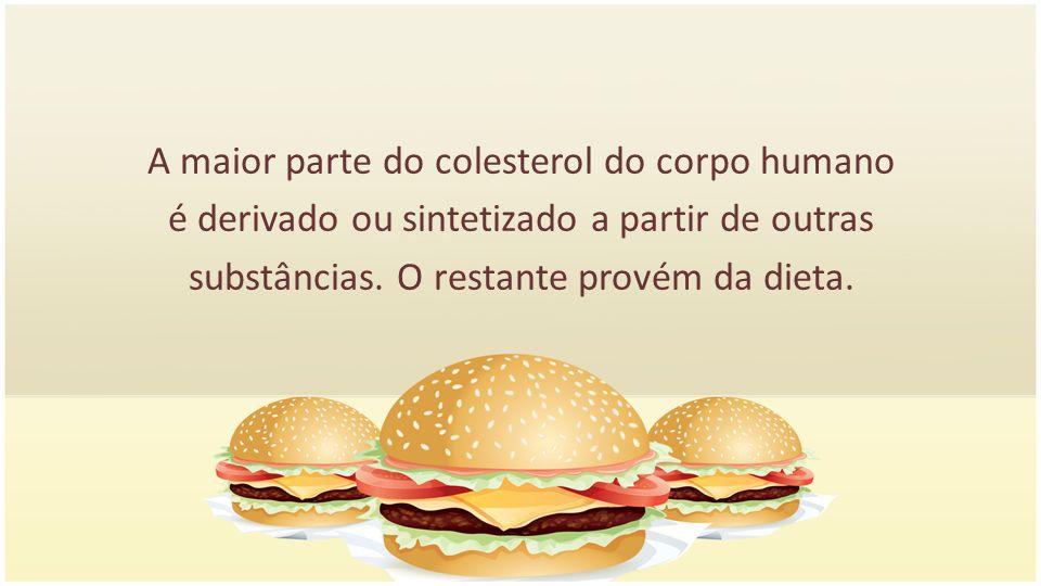 A maior parte do colesterol do corpo humano é derivado ou sintetizado a partir de outras substâncias. O restante provém da dieta.