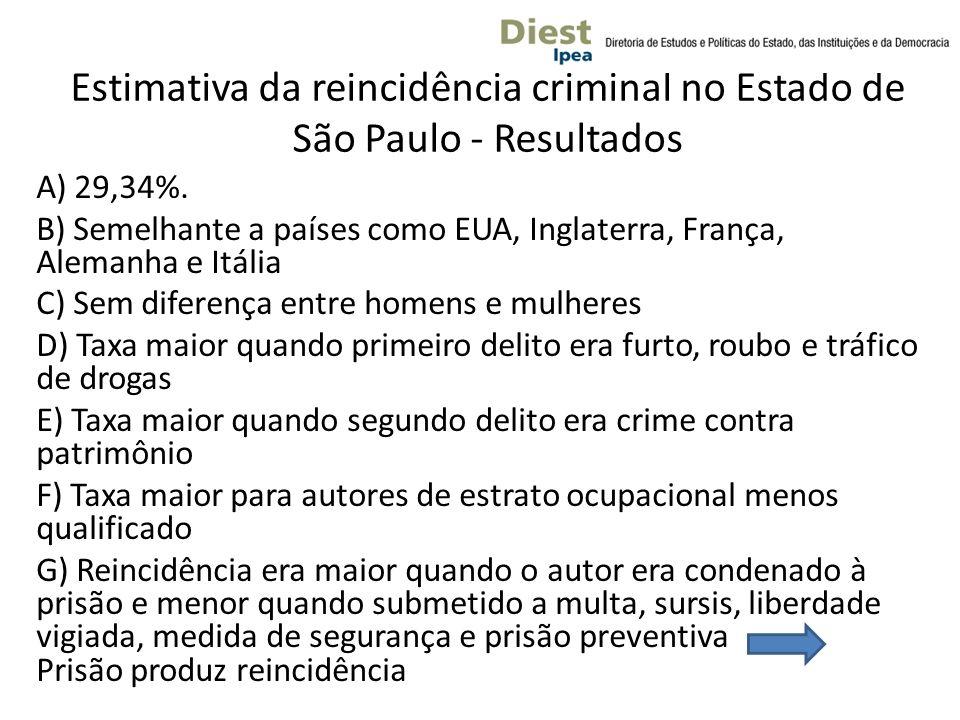 Estimativa da reincidência criminal no Estado de São Paulo - Resultados A) 29,34%. B) Semelhante a países como EUA, Inglaterra, França, Alemanha e Itá