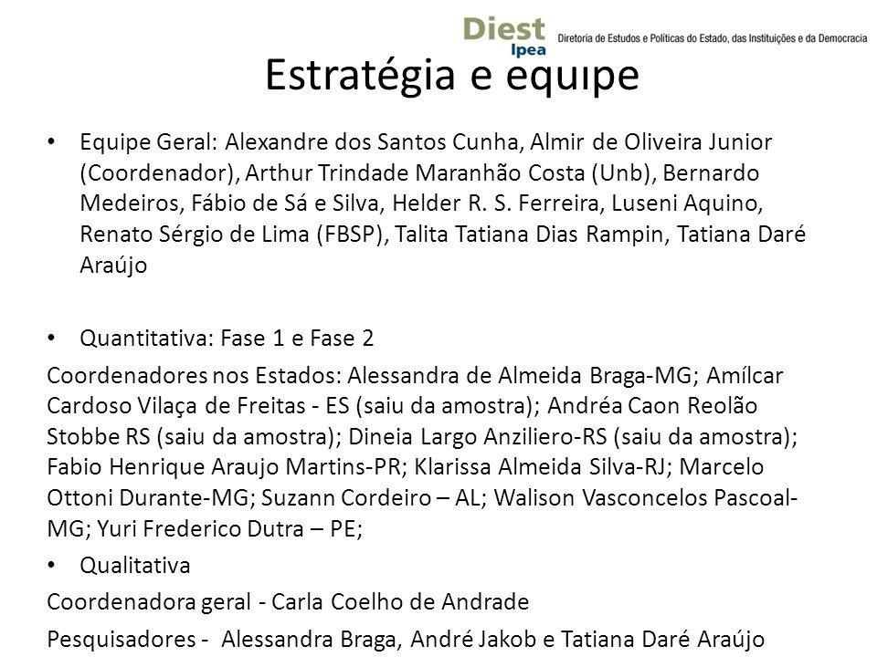 Estratégia e equipe Equipe Geral: Alexandre dos Santos Cunha, Almir de Oliveira Junior (Coordenador), Arthur Trindade Maranhão Costa (Unb), Bernardo M