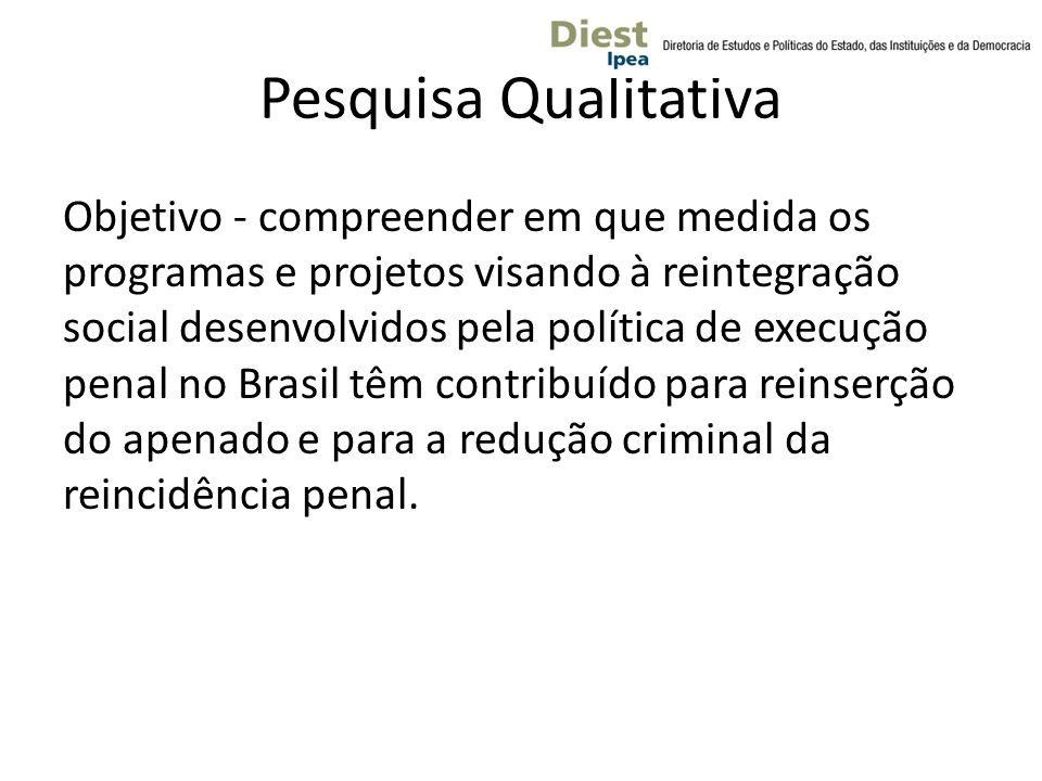 Pesquisa Qualitativa Objetivo - compreender em que medida os programas e projetos visando à reintegração social desenvolvidos pela política de execuçã