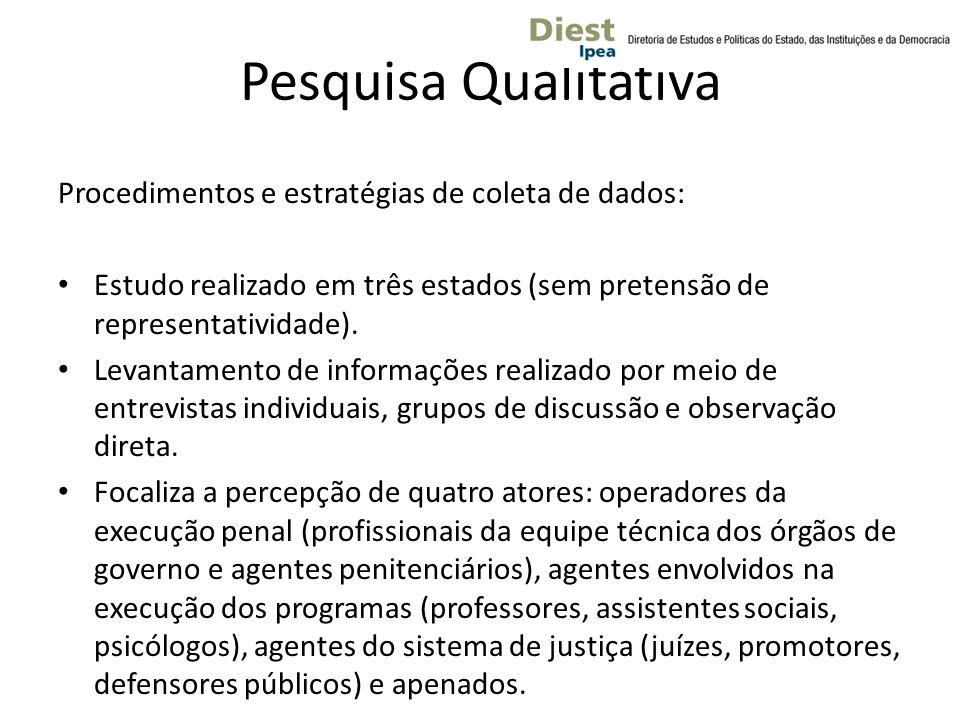 Pesquisa Qualitativa Procedimentos e estratégias de coleta de dados: Estudo realizado em três estados (sem pretensão de representatividade). Levantame