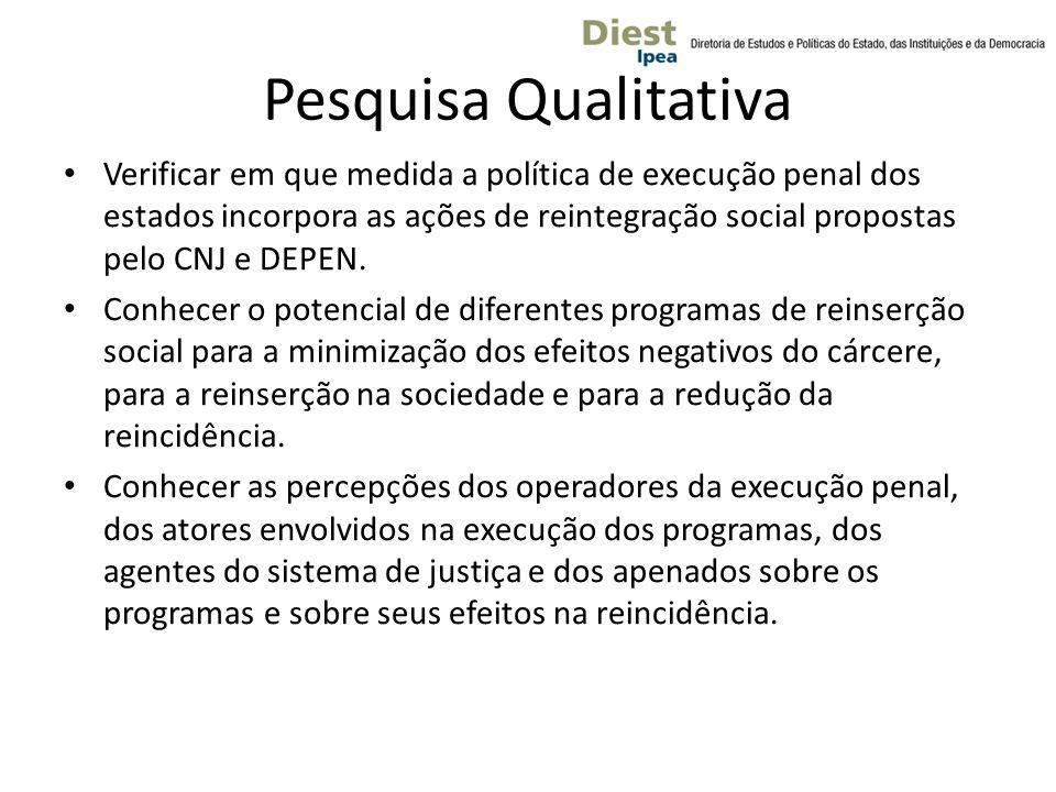Pesquisa Qualitativa Verificar em que medida a política de execução penal dos estados incorpora as ações de reintegração social propostas pelo CNJ e DEPEN.