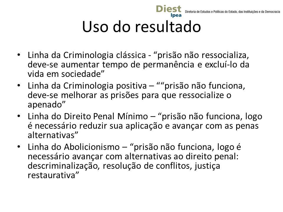 Uso do resultado Linha da Criminologia clássica - prisão não ressocializa, deve-se aumentar tempo de permanência e excluí-lo da vida em sociedade Linh