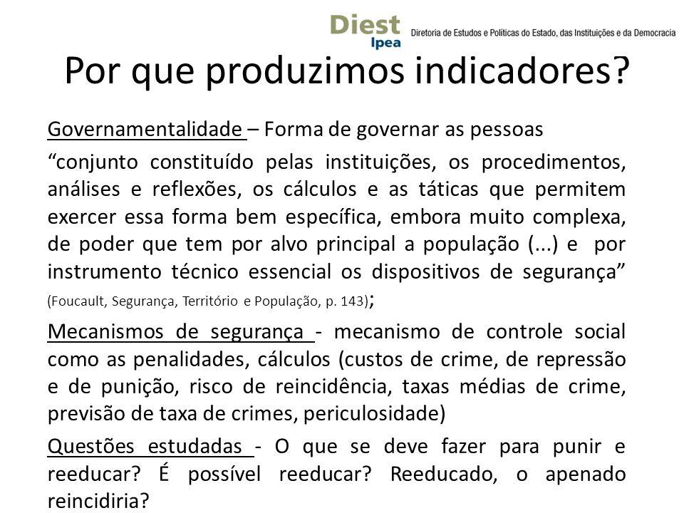 Por que produzimos indicadores? Governamentalidade – Forma de governar as pessoas conjunto constituído pelas instituições, os procedimentos, análises