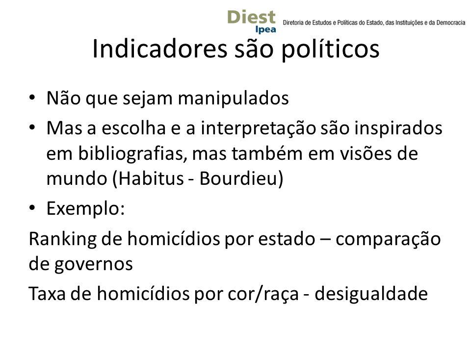 Indicadores são políticos Não que sejam manipulados Mas a escolha e a interpretação são inspirados em bibliografias, mas também em visões de mundo (Ha