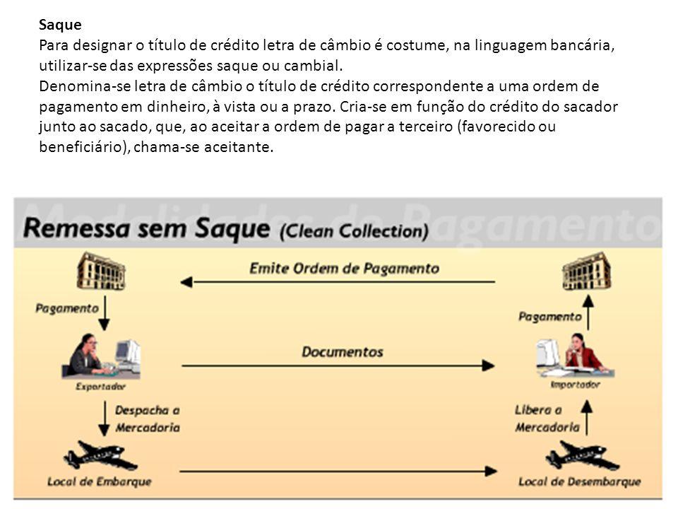 Saque Para designar o título de crédito letra de câmbio é costume, na linguagem bancária, utilizar-se das expressões saque ou cambial.