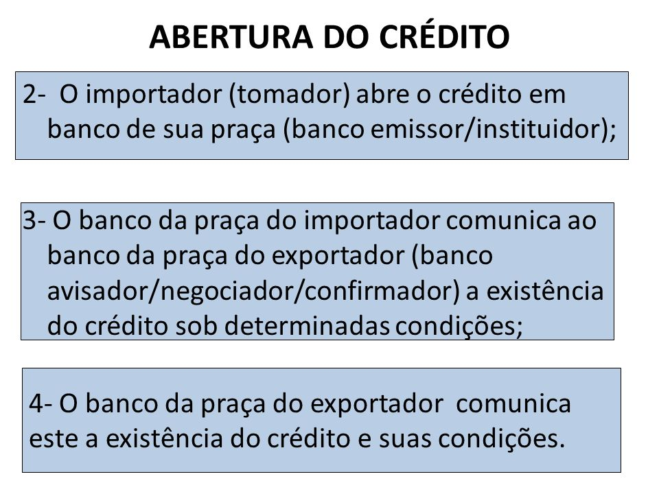 ABERTURA DO CRÉDITO 2- O importador (tomador) abre o crédito em banco de sua praça (banco emissor/instituidor); 3- O banco da praça do importador comu