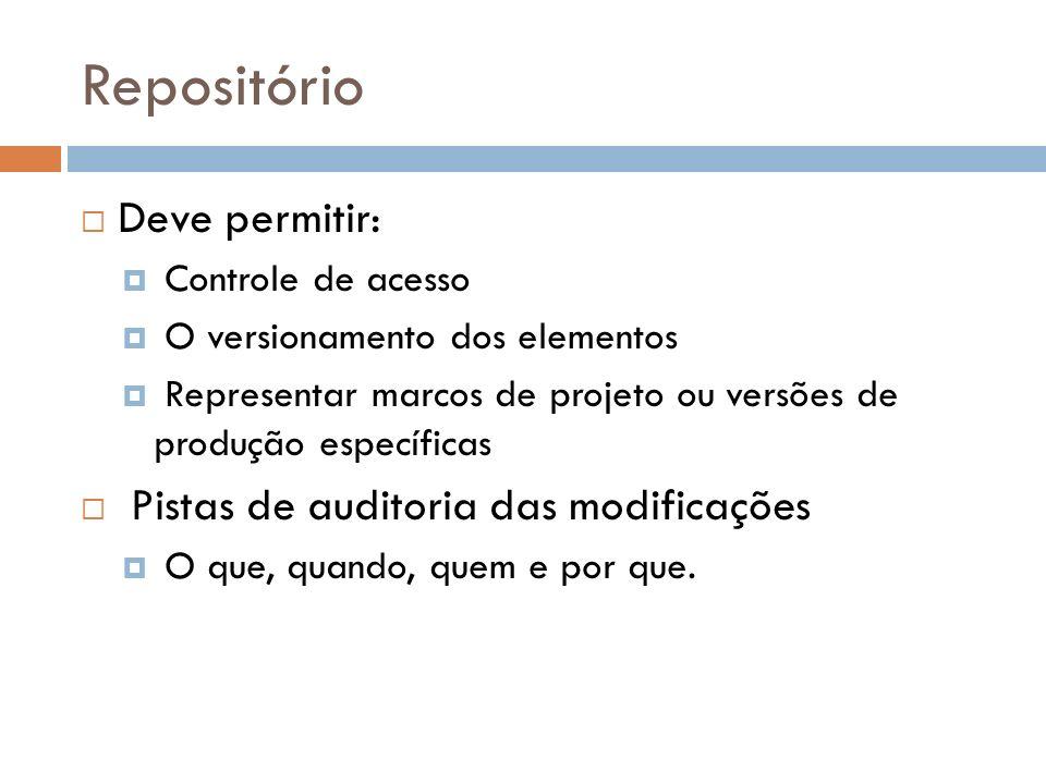 Repositório Deve permitir: Controle de acesso O versionamento dos elementos Representar marcos de projeto ou versões de produção específicas Pistas de