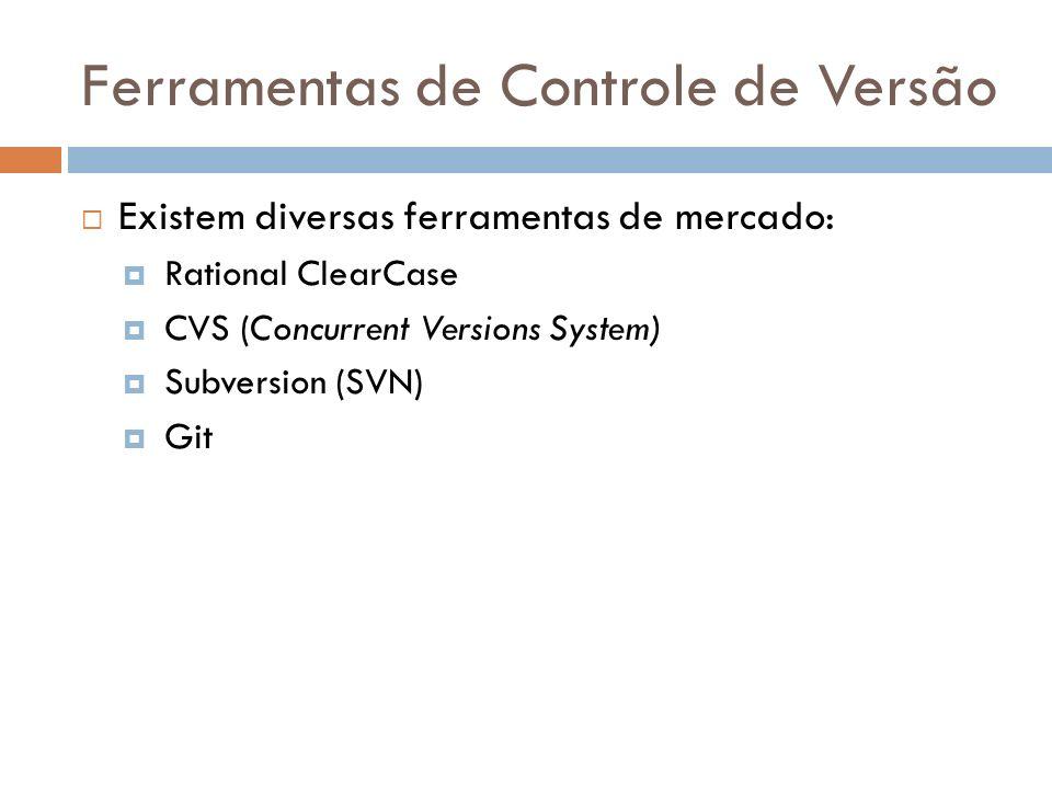 Ferramentas de Controle de Versão Existem diversas ferramentas de mercado: Rational ClearCase CVS (Concurrent Versions System) Subversion (SVN) Git
