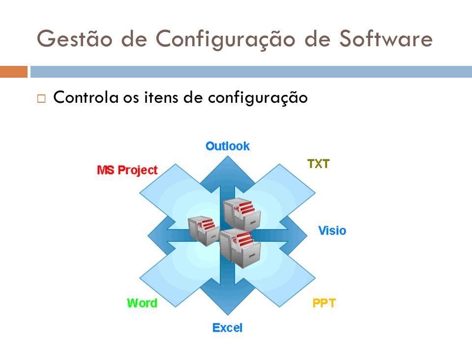 Gestão de Configuração de Software Controla os itens de configuração