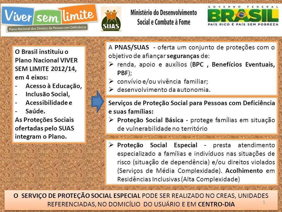 O Brasil instituiu o Plano Nacional VIVER SEM LIMITE 2012/14, em 4 eixos: -Acesso à Educação, -Inclusão Social, -Acessibilidade e -Saúde. As Proteções