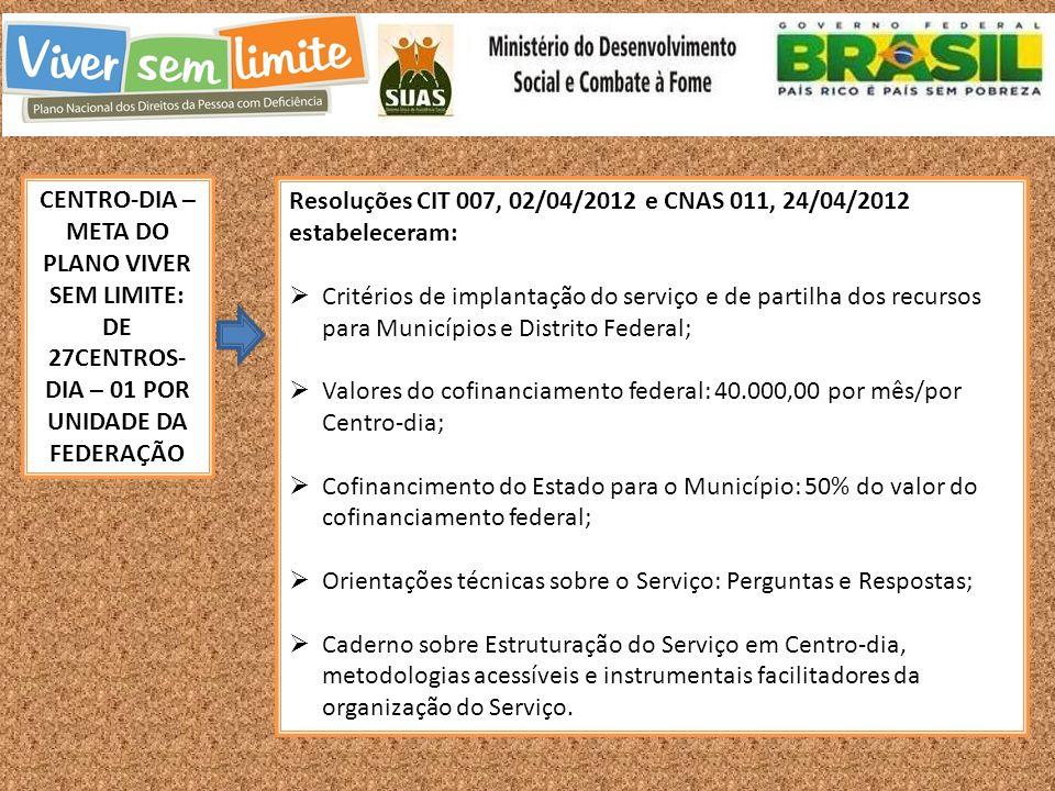 Resoluções CIT 007, 02/04/2012 e CNAS 011, 24/04/2012 estabeleceram: Critérios de implantação do serviço e de partilha dos recursos para Municípios e