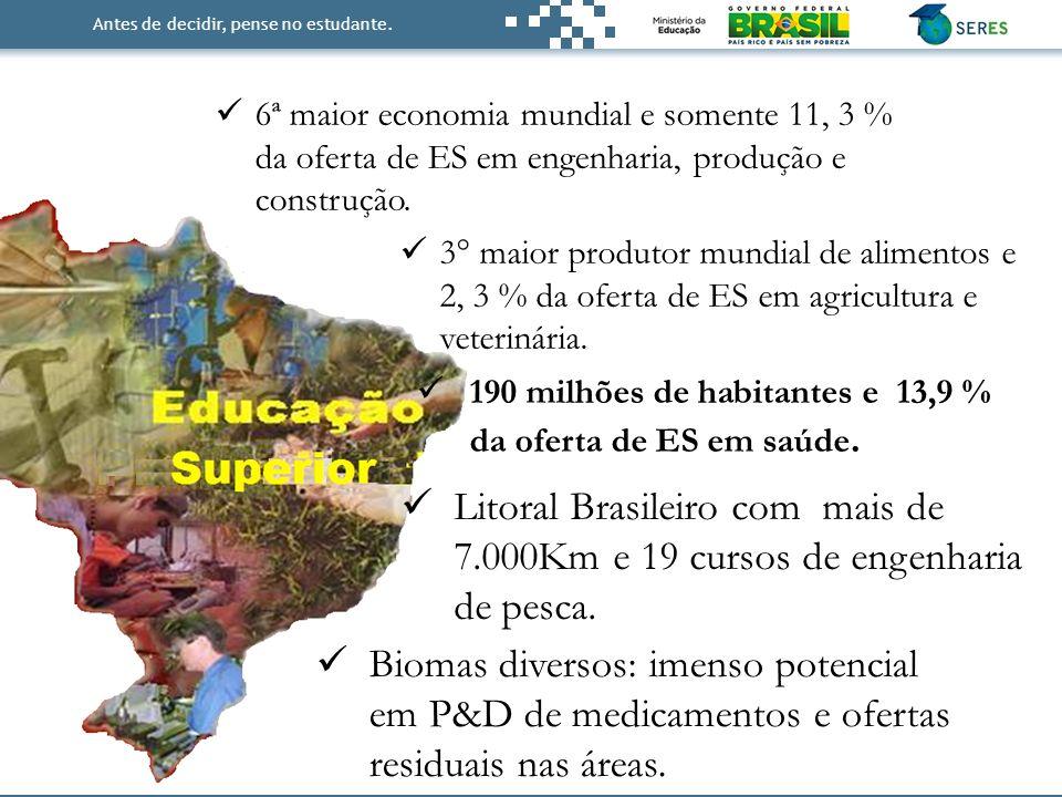 Antes de decidir, pense no estudante. Desafio 2: Matriz da Oferta da Educação Superior Litoral Brasileiro com mais de 7.000Km e 19 cursos de engenhari