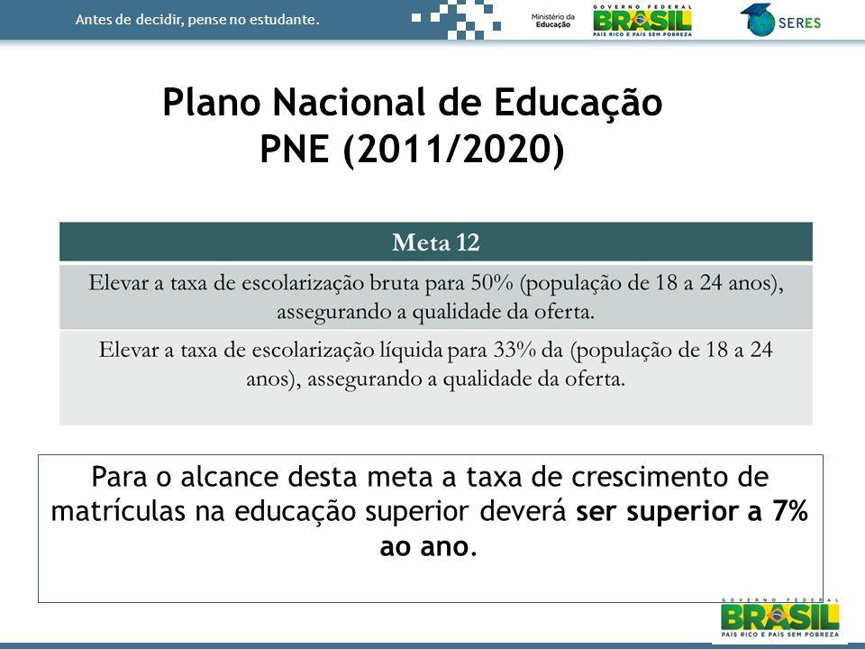 Antes de decidir, pense no estudante. Plano Nacional de Educação PNE (2011/2020) Para o alcance desta meta a taxa de crescimento de matrículas na educ