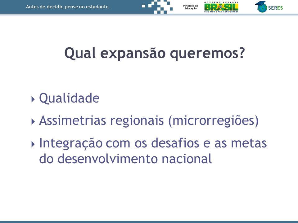 Antes de decidir, pense no estudante. Qualidade Assimetrias regionais (microrregiões) Integração com os desafios e as metas do desenvolvimento naciona