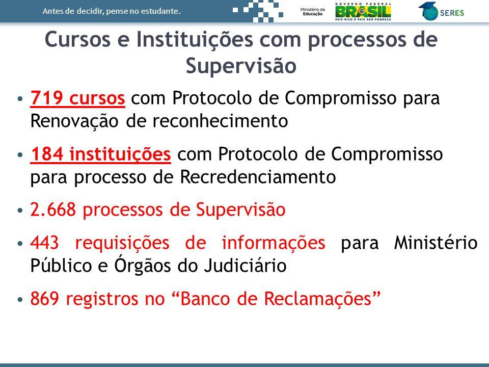 Antes de decidir, pense no estudante. 719 cursos com Protocolo de Compromisso para Renovação de reconhecimento 184 instituições com Protocolo de Compr