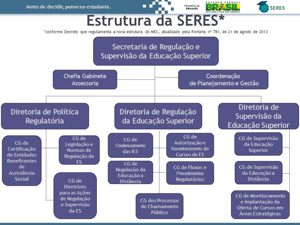 Antes de decidir, pense no estudante. Estrutura da SERES* *conforme Decreto que regulamenta a nova estrutura do MEC, atualizado pela Portaria nº 781,
