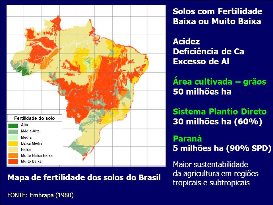 Alta Média-Alta Média Baixa-Média Baixa Muito Baixa-Baixa Muito baixa Fertilidade do solo Mapa de fertilidade dos solos do Brasil FONTE: Embrapa (1980