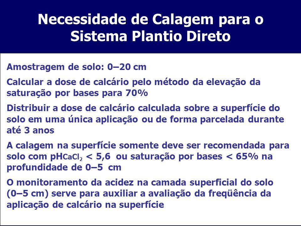 Amostragem de solo: 0–20 cm Calcular a dose de calcário pelo método da elevação da saturação por bases para 70% Distribuir a dose de calcário calculad