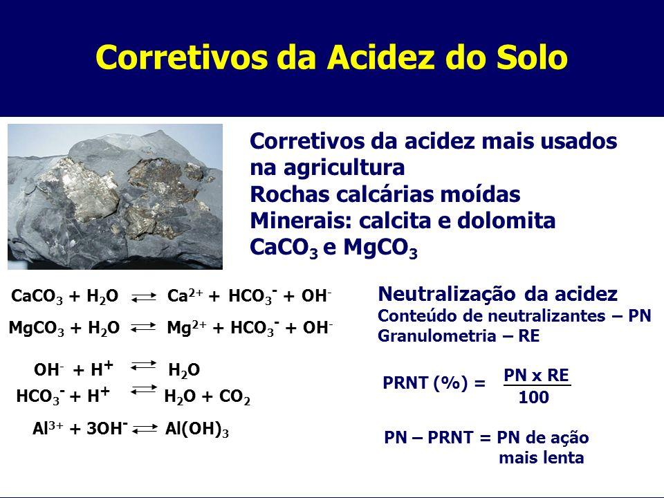 Corretivos da Acidez do Solo Corretivos da acidez mais usados na agricultura Rochas calcárias moídas Minerais: calcita e dolomita CaCO 3 e MgCO 3 CaCO