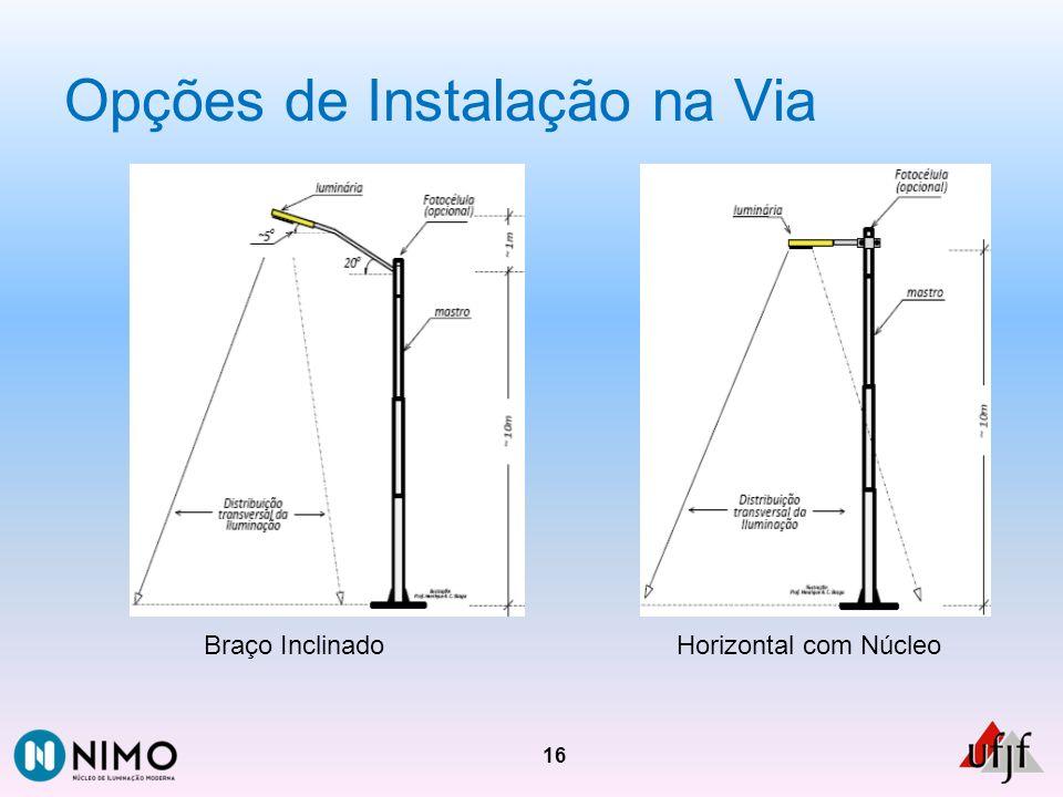 Opções de Instalação na Via 16 Braço Inclinado Horizontal com Núcleo