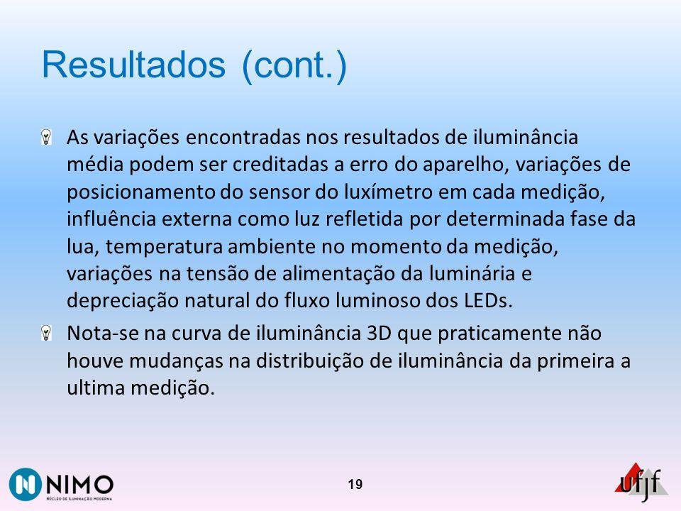 Resultados (cont.) As variações encontradas nos resultados de iluminância média podem ser creditadas a erro do aparelho, variações de posicionamento d