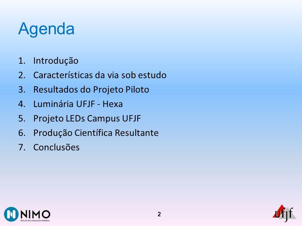 Agenda 1.Introdução 2.Características da via sob estudo 3.Resultados do Projeto Piloto 4.Luminária UFJF - Hexa 5.Projeto LEDs Campus UFJF 6.Produção C