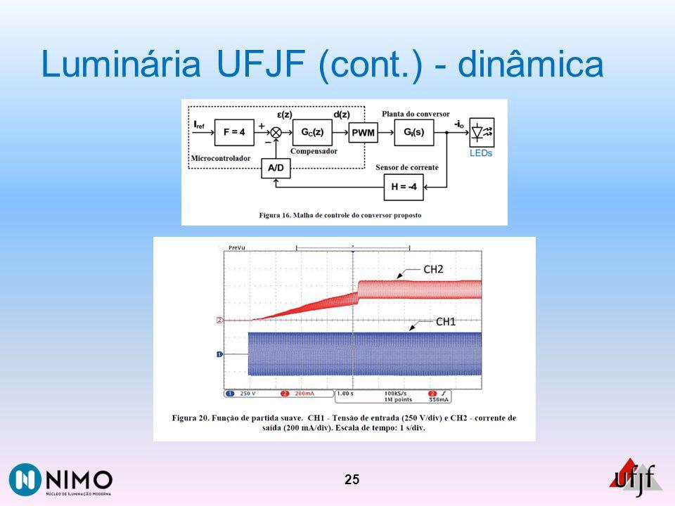 Luminária UFJF (cont.) - dinâmica 25