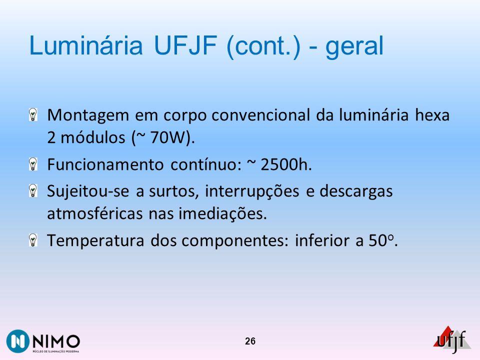 Luminária UFJF (cont.) - geral Montagem em corpo convencional da luminária hexa 2 módulos (~ 70W). Funcionamento contínuo: ~ 2500h. Sujeitou-se a surt