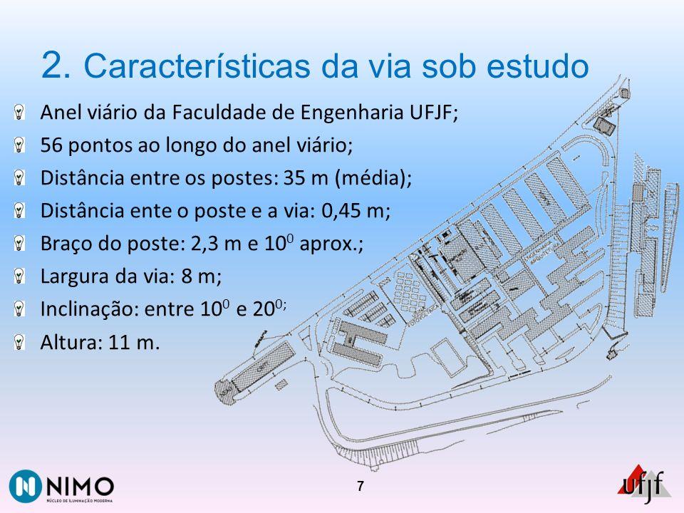 2. Características da via sob estudo Anel viário da Faculdade de Engenharia UFJF; 56 pontos ao longo do anel viário; Distância entre os postes: 35 m (