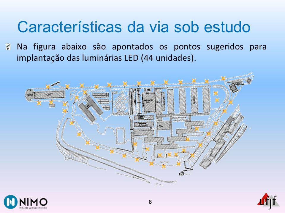 Conclusões Cooperação técnico – científica Atualização da equipe do NIMO Reequipamento do laboratório (NIMO) Inserção Nacional e Internacional (cooperação UFSM e Uniovi, Espanha) Contatos com empresas Contatos com entidades Participação em conferências 29