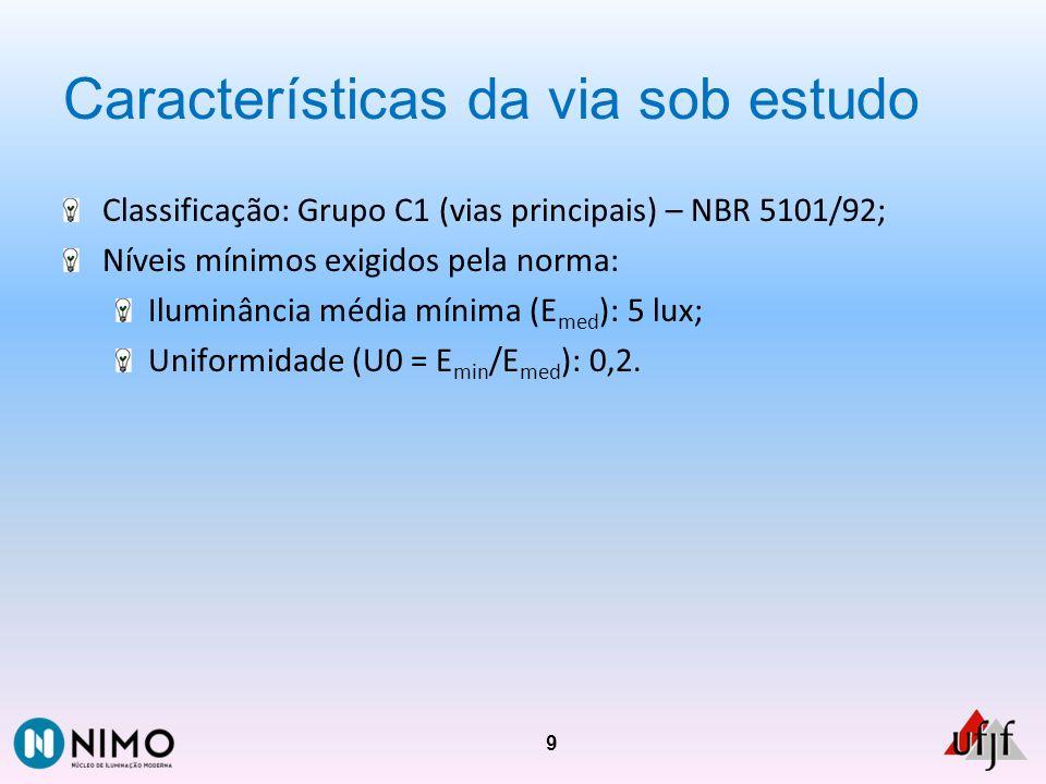 Características da via sob estudo 9 Classificação: Grupo C1 (vias principais) – NBR 5101/92; Níveis mínimos exigidos pela norma: Iluminância média mín