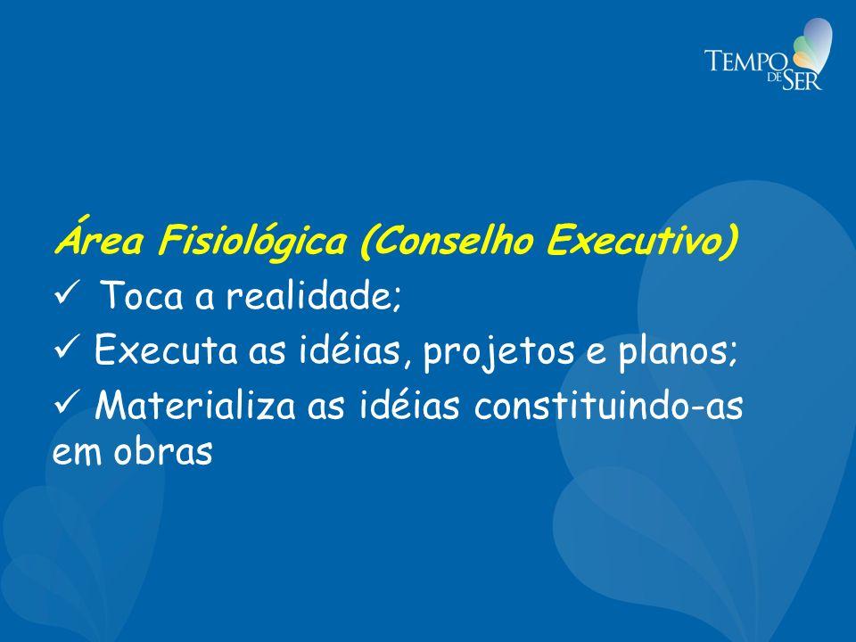 Área Fisiológica (Conselho Executivo) Toca a realidade; Executa as idéias, projetos e planos; Materializa as idéias constituindo-as em obras