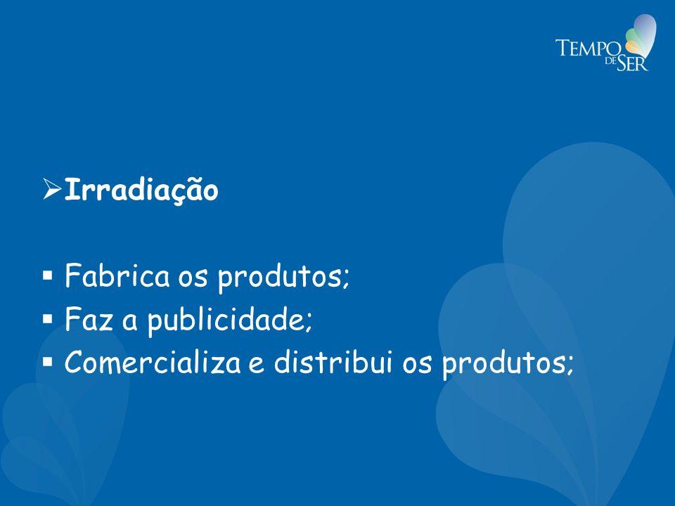 Irradiação Fabrica os produtos; Faz a publicidade; Comercializa e distribui os produtos;