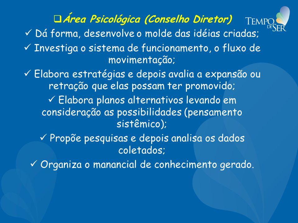 Área Psicológica (Conselho Diretor) Dá forma, desenvolve o molde das idéias criadas; Investiga o sistema de funcionamento, o fluxo de movimentação; El