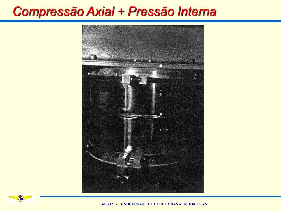 AE 213 - ESTABILIDADE DE ESTRUTURAS AERONÁUTICAS Compressão Axial + Pressão Interna