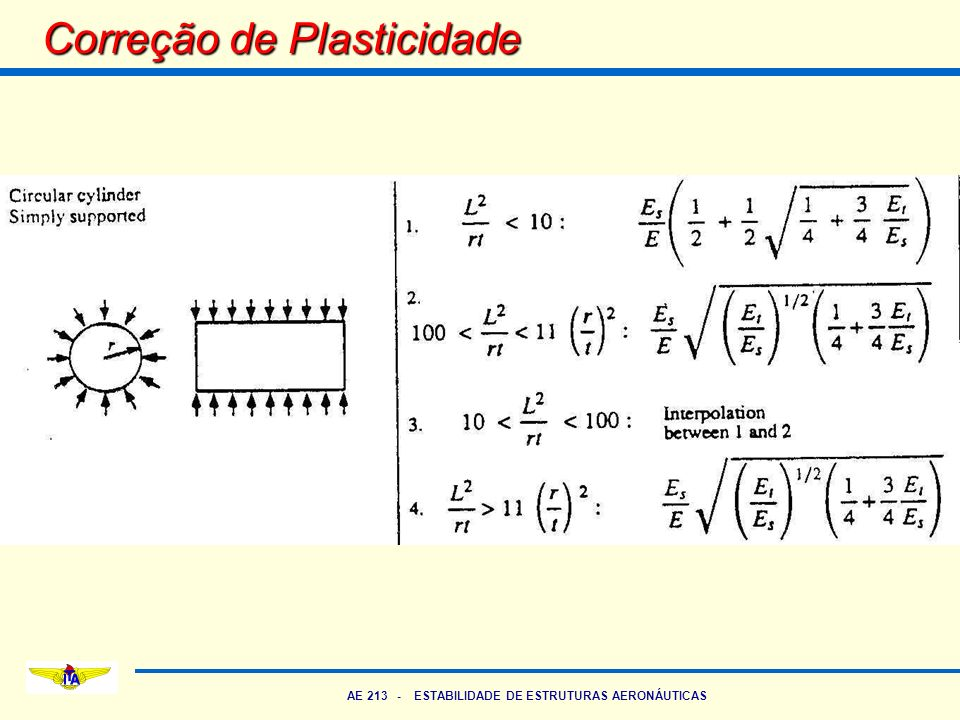 AE 213 - ESTABILIDADE DE ESTRUTURAS AERONÁUTICAS Correção de Plasticidade