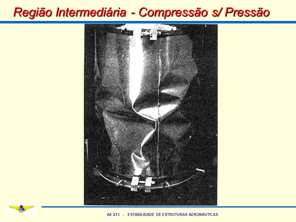 AE 213 - ESTABILIDADE DE ESTRUTURAS AERONÁUTICAS Cilindros Pressurizados Internamente