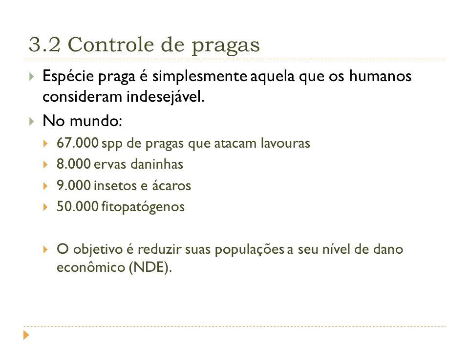 3.2 Controle de pragas Espécie praga é simplesmente aquela que os humanos consideram indesejável.